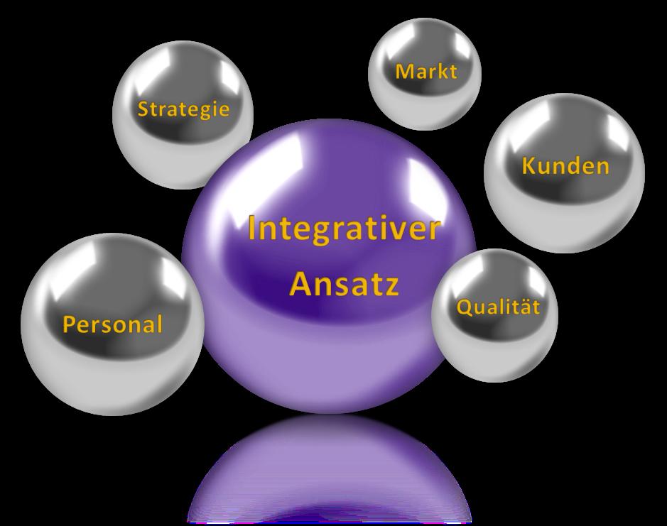 Unternehmenswandel mit dem integrativen Ansatz